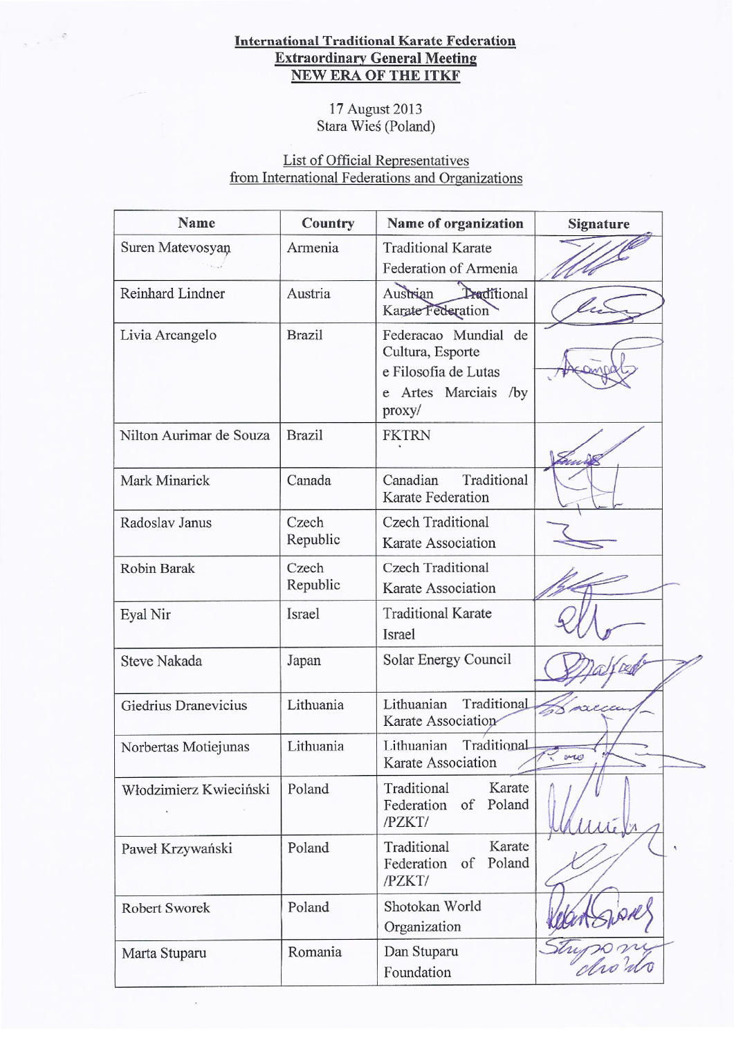List of Official Representatives